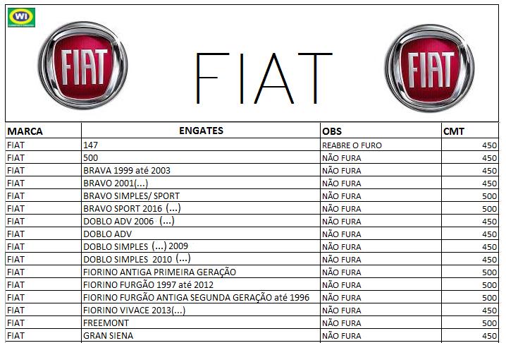FIAT-Cópia